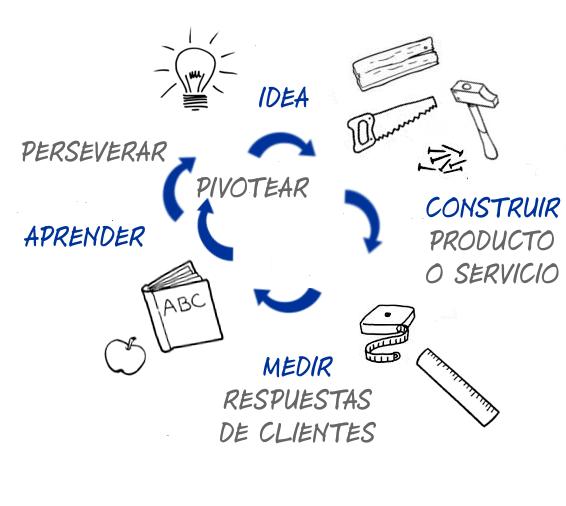 lean_startup1